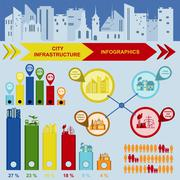 Set of elements infrastructure city, vector infographics Stock Illustration