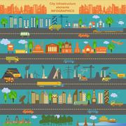 Set of modern city elements for creating your own maps of the city. Infograph Stock Illustration