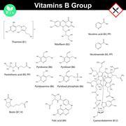 Vitamins of b group Stock Illustration
