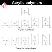 Polymers of acrylic and methacrylic acid Stock Illustration