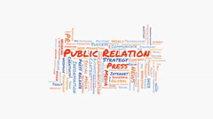 Public Relation word cloud Stock Footage
