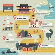 South Korea attractions Stock Illustration