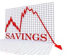 Savings Graph Negative Shows Monetary Crisis 3d Rendering Stock Illustration