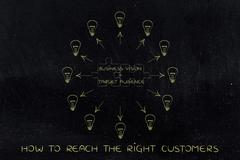 Business vision & target audience text , developing ideas (lightbulbs) Stock Illustration