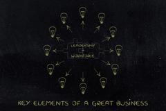Leadership & workforce, matching puzzle & lightbulbs around Stock Illustration