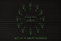 Vision plus leadership, matching puzzle & lightbulbs around Stock Illustration