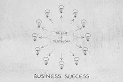 Talent & teamwork, matching puzzle & lightbulbs around Stock Illustration