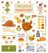 Thanksgiving day, interesting facts in infographic. Graphic template Stock Illustration