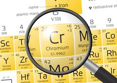 Chromium from Periodic Table of the Elements with magnifying glass Stock Illustration