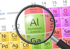 Aluminium from Periodic Table of the Elements with magnifying glass Stock Illustration