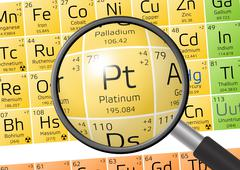 Platinum from Periodic Table of the Elements with magnifying glass Stock Illustration