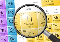 Titanium from Periodic Table of the Elements with magnifying glass Stock Illustration