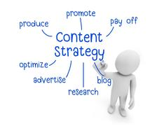 Content strategy Stock Illustration