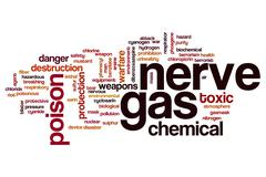 Nerve gas word cloud Stock Illustration