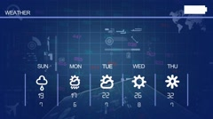 High Tech - Weather Forecast - Code - Sunny - Rain - Thunder - Blue Stock Footage