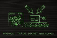 Confidential prototype on production line, concept of trade secrets Stock Illustration
