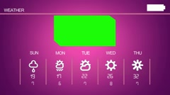 Green Screen - Weather  Application - Forecast Symbols - Grid - Purple Stock Footage