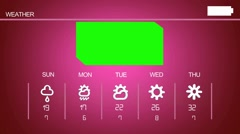 Green Screen - Weather  Application - Forecast Symbols - Grid - Red 02 Stock Footage