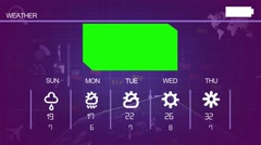 Green Screen - Weather  Application - Forecast Symbols - Grid - Purple 02 Stock Footage