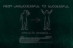 From unsuccessful to successful: man changing attitude, progress bar Piirros