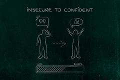 Insecure to confident: changing attitude, progress bar & comic bubble Stock Illustration