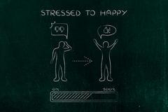 Stressed to happy: changing attitude, progress bar & comic bubble Stock Illustration