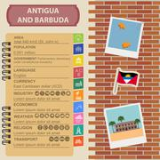 Antigua and Barbuda infographics, statistical data, sights. Admiral`s House Stock Illustration