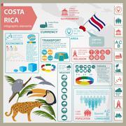 Costa Rica infographics, statistical data, sights. dolphins, jaguar, toucan,  Stock Illustration