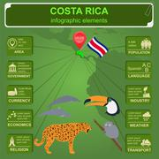 Costa Rica infographics, statistical data, sights. dolphins, jaguar, toucan,  Stock Illustration