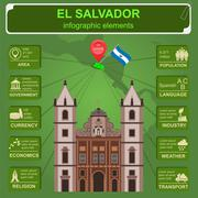 El Salvador infographics, statistical data, sights. San Francisco church Piirros