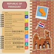 Paraguay infographics, statistical data, sights.  Ruinas de Humaita. Jesuit o Stock Illustration