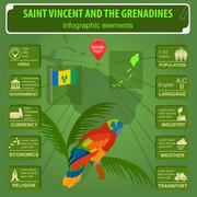 Saint Vincent and the Grenadines infographics, statistical data, sights. Amaz Stock Illustration