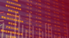 China's stock exchange growth, negative numbers change to positive, market boost Stock Footage