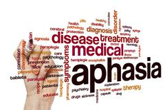 Aphasia word cloud concept Stock Illustration