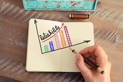 Business woman drawing a colourful RELIABILITY graph Stock Photos
