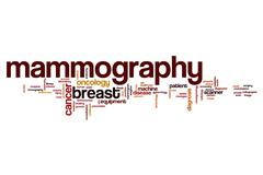 Mammography word cloud Piirros