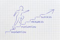 Steps to success: man climbing stairs with captions Stock Illustration