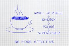 Coffee cup with energy sequence Stock Illustration