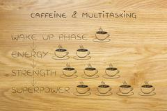 Energy sequence with different amount of coffee cups Stock Illustration