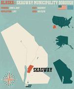 Skagway Census Area in Alaska Piirros