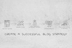 Blog strategy: from uploading to sponsoring products for profits Stock Illustration