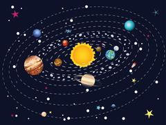 Planets of Solar System Piirros