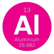 Aluminium chemical element Stock Illustration