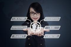 Businesswoman show property value icons Stock Photos