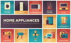 Home Appliances -flat design icons set Stock Illustration