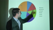 4K Businessman Giving Presentation With Projector and Graphs Stock Footage