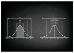 Normal Distribution Diagram or Gaussian Bell Curve on Blackboard Stock Illustration
