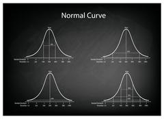 Normal Distribution Diagram on Green Chalkboard Background Stock Illustration