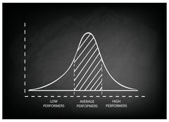 Normal Distribution or Gaussian Bell Curve on Chalkboard Background Stock Illustration