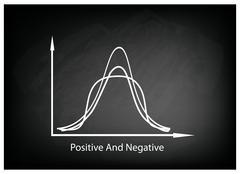 Positve and Negative Distribution Curve on Chalkboard Background Stock Illustration